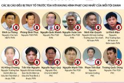 Phiên tòa xét xử Trịnh Xuân Thanh và đồng phạm