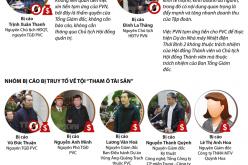 Phiên tòa xét xử Trịnh Xuân Thanh và đồng phạm:  Xét hỏi nhằm làm rõ hành vi phạm tội của các bị cáo