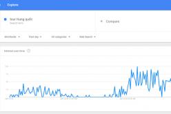 """""""Tour Trung Quốc"""" đang là từ khoá được tìm kiếm nhiều nhất Google"""