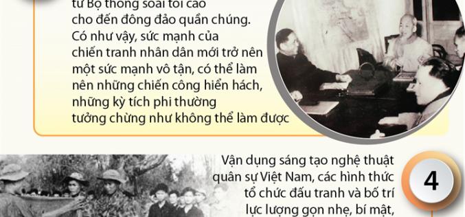 Bài học lịch sử của Tổng tiến công và nổi dậy Xuân Mậu Thân 1968