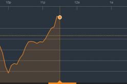 Chứng khoán sáng 8/1: Cổ phiếu ngân hàng khởi xướng nhịp hồi phục