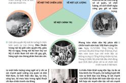Ý nghĩa cuộc Tổng tiến công và nổi dậy xuân Mậu Thân 1968
