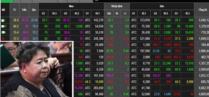 Phong tỏa hàng loạt cổ phiếu vụ Hứa Thị Phấn gây thiệt hại hơn 12.000 tỷ