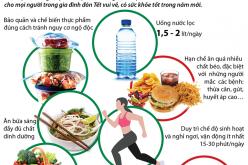 Cân bằng dinh dưỡng trong ngày Tết
