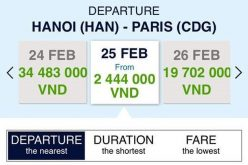 Khách bị Air France đơn phương hủy vé có thể khởi kiện hãng bay