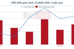 [Cổ phiếu nổi bật tuần] HAR – Xây dựng quỹ đất từ hoạt động M&A các dự án khủng