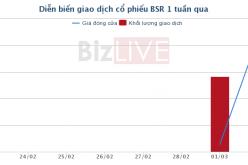 [Cổ phiếu nổi bật tuần] BSR – Quả ngọt cho nhà đầu tư tham gia IPO