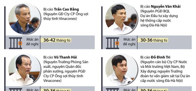Phiên tòa xét xử vụ vỡ đường ống nước sông Đà: Viện Kiểm sát đề nghị mức án đối với 9 bị cáo