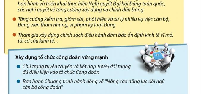 Công đoàn Viên chức Việt Nam vững bước trong hành trình mới