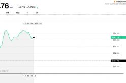 Chứng khoán sáng 31/7: Trái ngược HOSE nhiều cổ phiếu  đồng loạt giảm