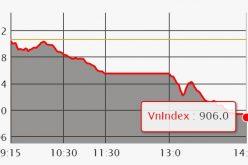 Chứng khoán ngày 3/7: VN-Index đe dọa mốc 900 điểm