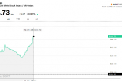 Chứng khoán sáng 30/7: VNMID-Index vượt mặt cả VN-Index