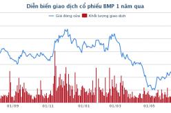"""Nhà đâu tư Thái đã """"thâu tóm"""" xong 54,39% cổ phần tại Nhựa Bình Minh"""
