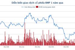 Nhà đầu tư Thái đã nâng tỷ lệ sở hữu tại Nhựa Bình Minh lên trên 54%