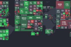 Trước giờ giao dịch 4/7: Thị trường có khả năng hồi phục khi ngặp ngưỡng hỗ trợ 890