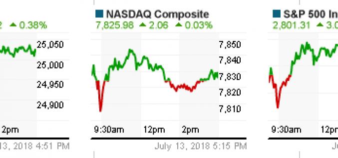 Trước giờ giao dịch 16/7: Nhà đầu tư mạo hiểm có thể tham gia thị trường