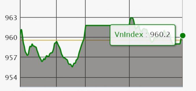 Chứng khoán ngày 6/8: GAS, PLX kiên trì lội ngược dòng giúp VN-Index giữ sắc xanh