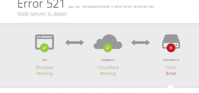 Vi phạm bản quyền ASIAD 2018: 18 trang web lậu tên miền quốc tế bị chặn truy cập