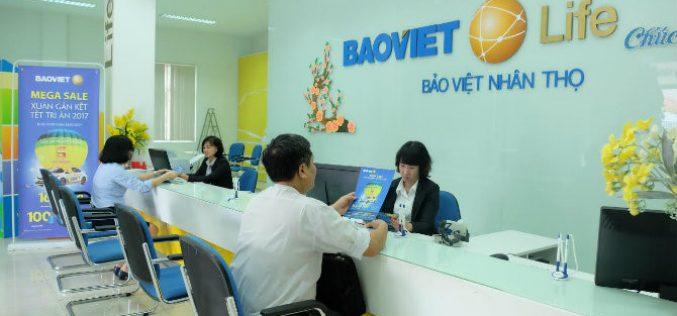 6 tháng đầu năm, Bảo Việt báo lãi 830 tỷ đồng