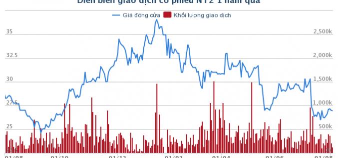 NT2: Giá vốn hàng bán tăng khiến lợi nhuận gộp giảm 21% so với cùng kỳ