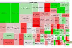 Chứng khoán chiều 6/8: Giao dịch giằng co, cổ phiếu thị trường lại được ưu ái
