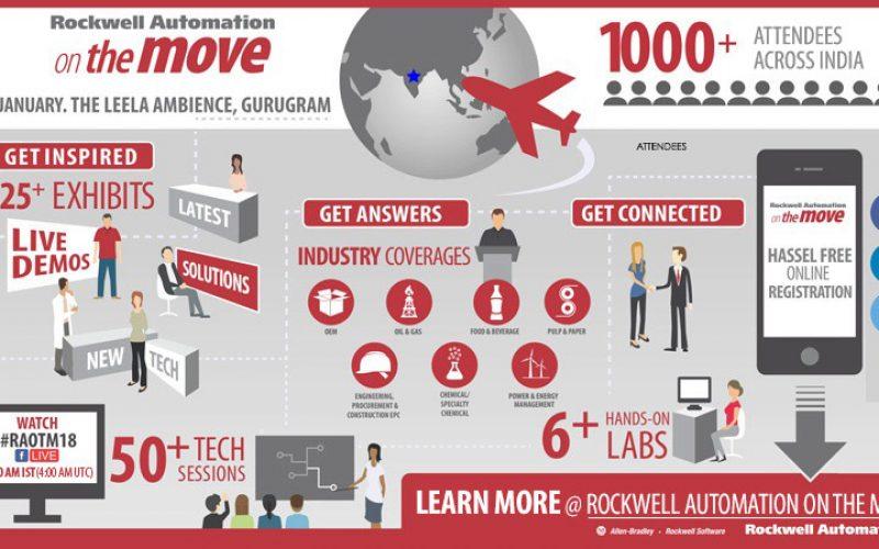 Rockwell giới thiệu giải pháp Doanh nghiệp kết nối