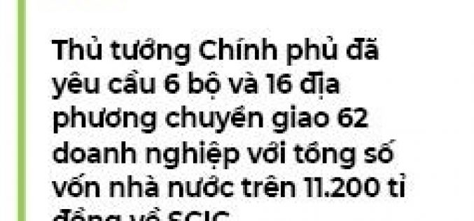 Lừng khừng chuyển giao về SCIC