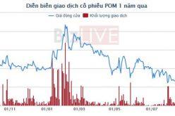 Thép Pomina dự kiến tăng vốn lên hơn 2.400 tỷ đồng