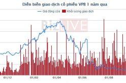 """VPBank """"khóa"""" tỷ lệ sở hữu nước ngoài ở mức hơn 22%"""