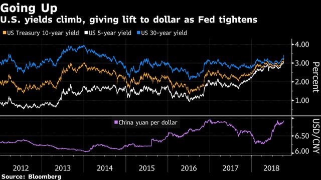 Giữa tâm bão Trade War, Trung Quốc chuẩn bị bán trái phiếu kho bạc Mỹ - Ảnh 1.