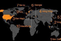 10 nơi có môi trường kinh doanh tốt nhất thế giới năm 2019