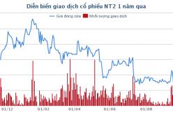 Nhơn Trạch 2 đạt lợi nhuận 556 tỷ đồng trong 9 tháng đầu năm