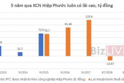 """Liên quan Tân Thuận IPC: Khu công nghiệp Hiệp Phước """"bất ngờ"""" lỗ trong 6 tháng đầu 2018"""