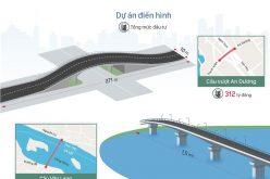 Hà Nội hoàn thiện nhiều dự án giao thông nghìn tỷ trong năm 2018