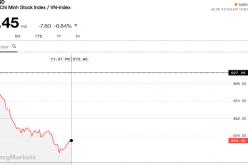 Chứng khoán sáng 19/12: CTG xuống dưới 21.000 đồng/cổ phiếu, GAS chịu ảnh hưởng giá dầu