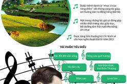Nhạc sĩ Văn Chung: Người thổi hồn quê vào nhạc