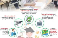 Các biện pháp để kỳ thi THPT Quốc gia 2019 công bằng, minh bạch