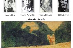 Dương Bích Liên – tài năng lớn của hội họa Việt Nam