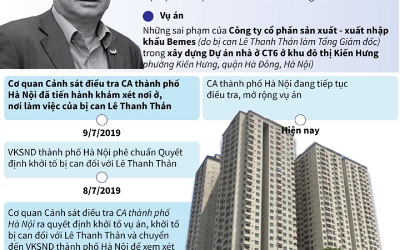 """Khởi tố bị can Lê Thanh Thản về hành vi """"lừa dối khách hàng"""""""