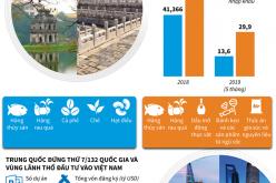 Tăng cường quan hệ kinh tế, thương mại Việt Nam – Trung Quốc