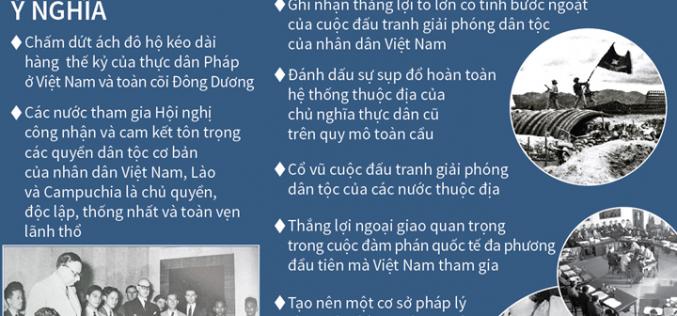 Hiệp định Geneva 1954: Thắng lợi to lớn của ngoại giao Việt Nam