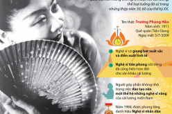 NSND Phùng Há: Nghệ sĩ gạo cội của sân khấu cải lương
