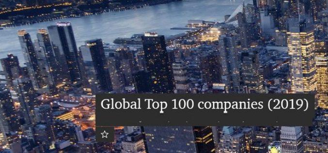 100 công ty giá trị nhất toàn cầu đạt mức vốn hóa kỷ lục 21 nghìn tỷ USD