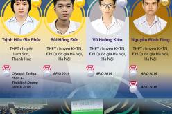 Việt Nam đoạt 2 Huy chương Vàng Olympic Tin học quốc tế 2019