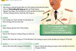 Thiếu tướng, Thứ trưởng Bộ Công an Nguyễn Duy Ngọc