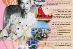 50 năm thực hiện những tư tưởng lớn trong Di chúc của Bác Hồ
