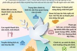 """Thủ đô Hà Nội: Khẳng định vị thế """"Thành phố vì hòa bình"""""""