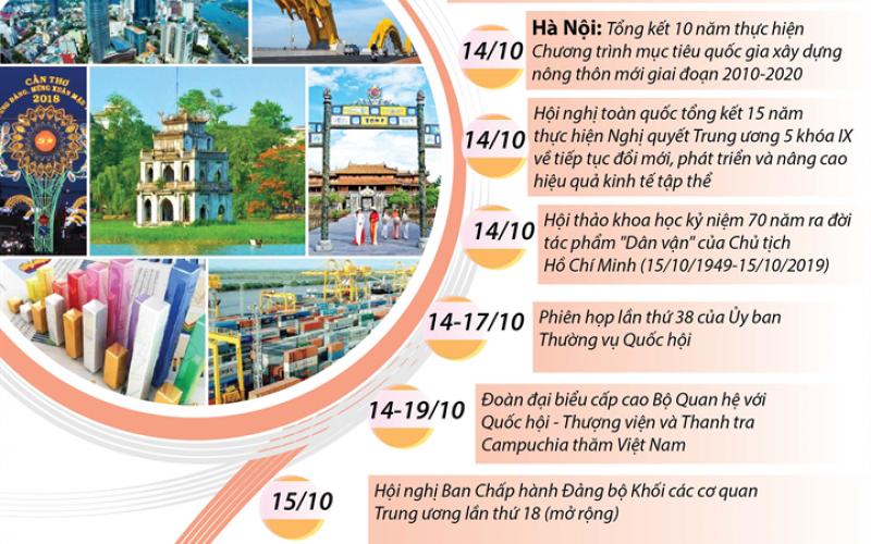 Dự kiến sự kiện trong nước tuần tới (từ ngày 13 đến 20/10/2019)