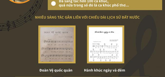 """Phan Huỳnh Điểu – """"Con chim vàng của nền âm nhạc Việt Nam"""""""