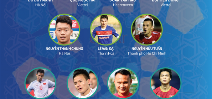 Huấn luyện viên Park Hang Seo chốt danh sách đội tuyển Việt Nam đối đầu UAE và Thái Lan